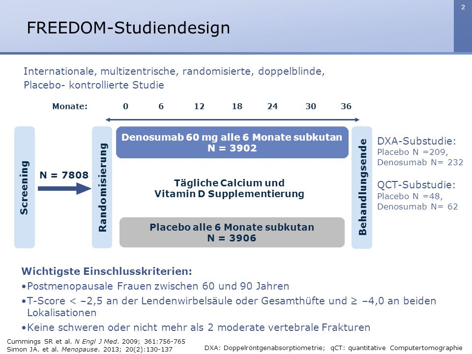 FREEDOM-Studiendesign
