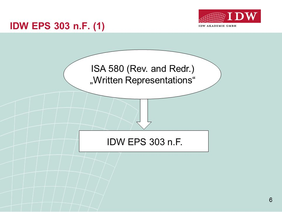 "ISA 580 (Rev. and Redr.) ""Written Representations"