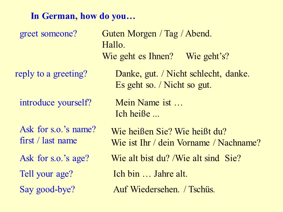 In German How Do You Greet Someone Guten Morgen Tag