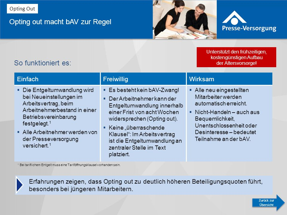 Opting out macht bAV zur Regel