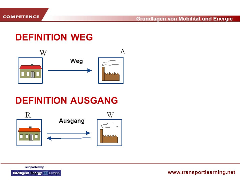 DEFINITION WEG W A Weg DEFINITION AUSGANG Ausgang