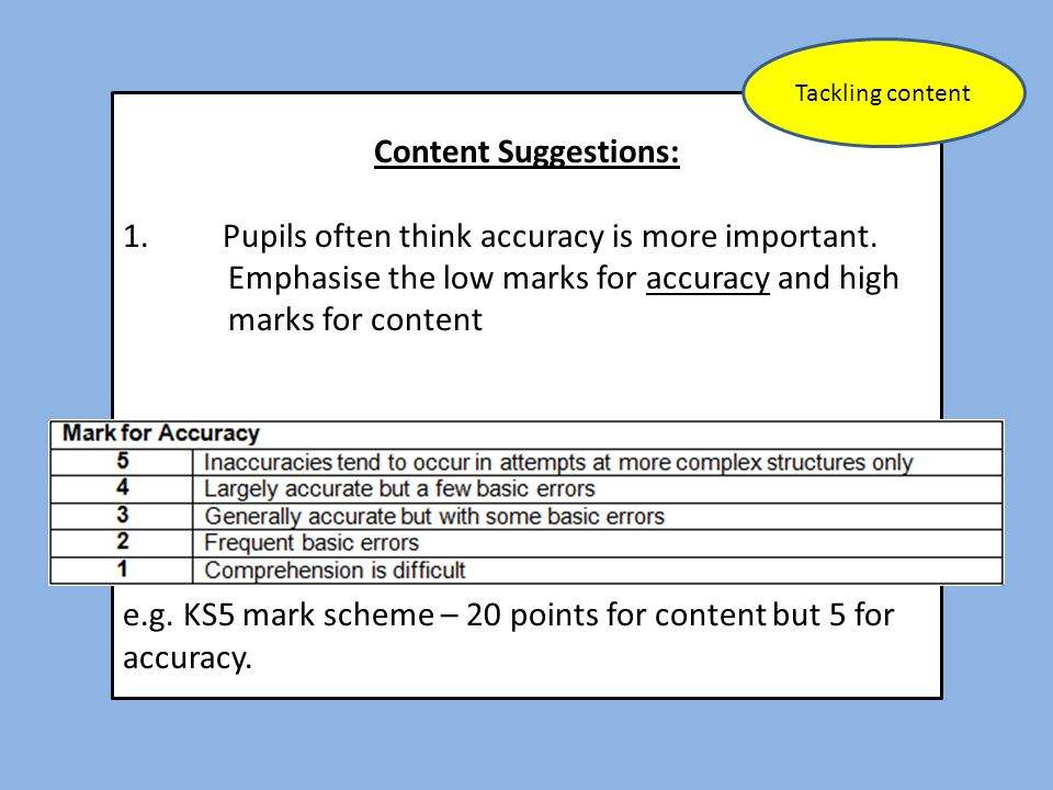 e.g. KS5 mark scheme – 20 points for content but 5 for accuracy.