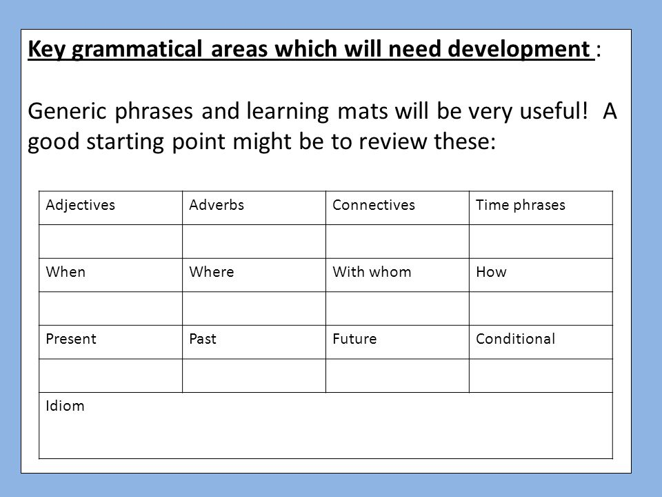 Key grammatical areas which will need development :