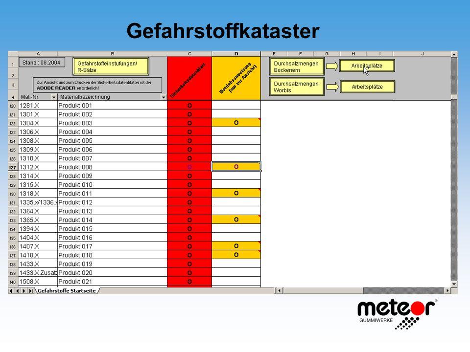 Online Gefahrstoffverzeichnis Betriebsanweisung 7