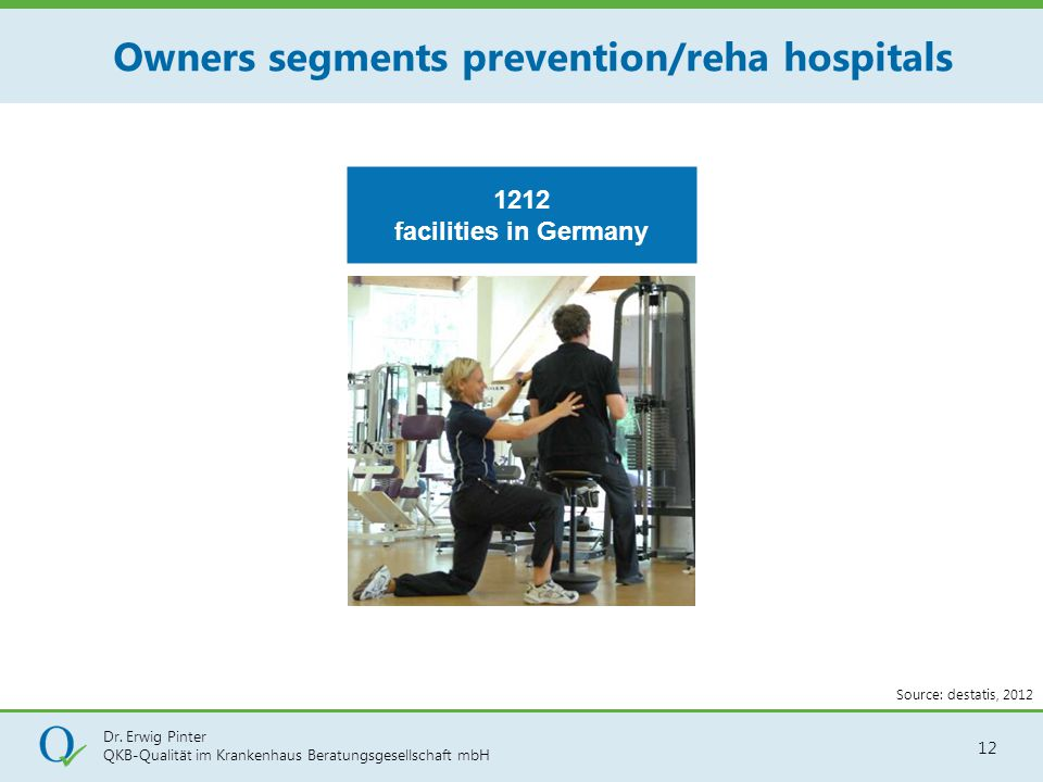 Owners segments prevention/reha hospitals