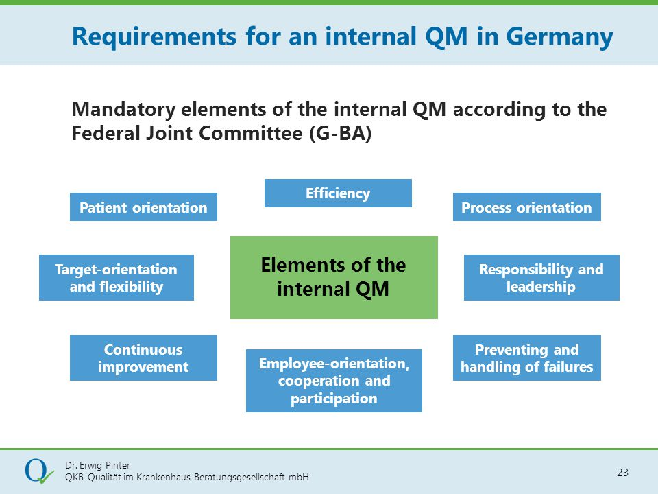 Requirements for an internal QM in Germany