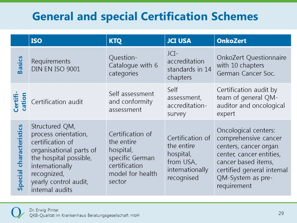 General and special Certification Schemes
