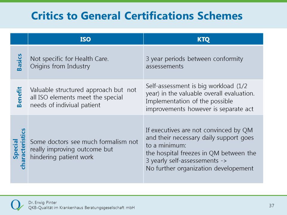 Critics to General Certifications Schemes