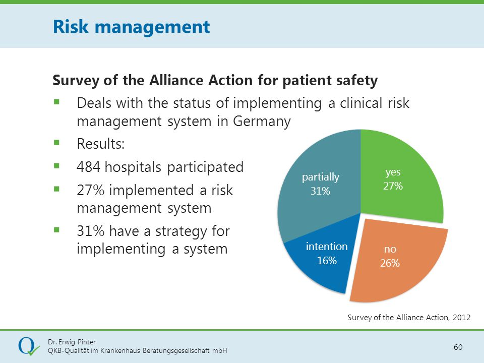 Risk management Survey of the Alliance Action for patient safety