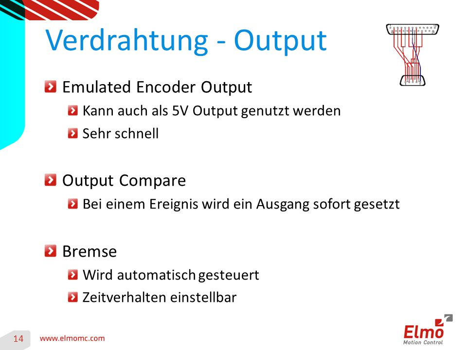 Verdrahtung - Output Emulated Encoder Output Output Compare Bremse