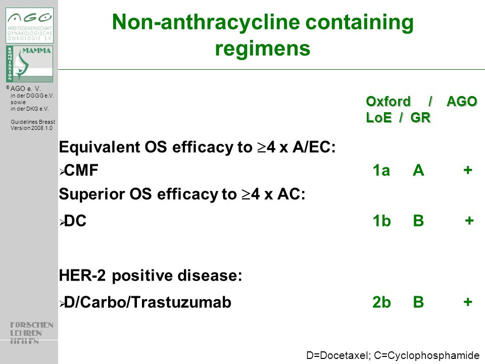 Non-anthracycline containing regimens