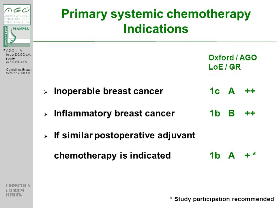 Primary systemic chemotherapy Indications