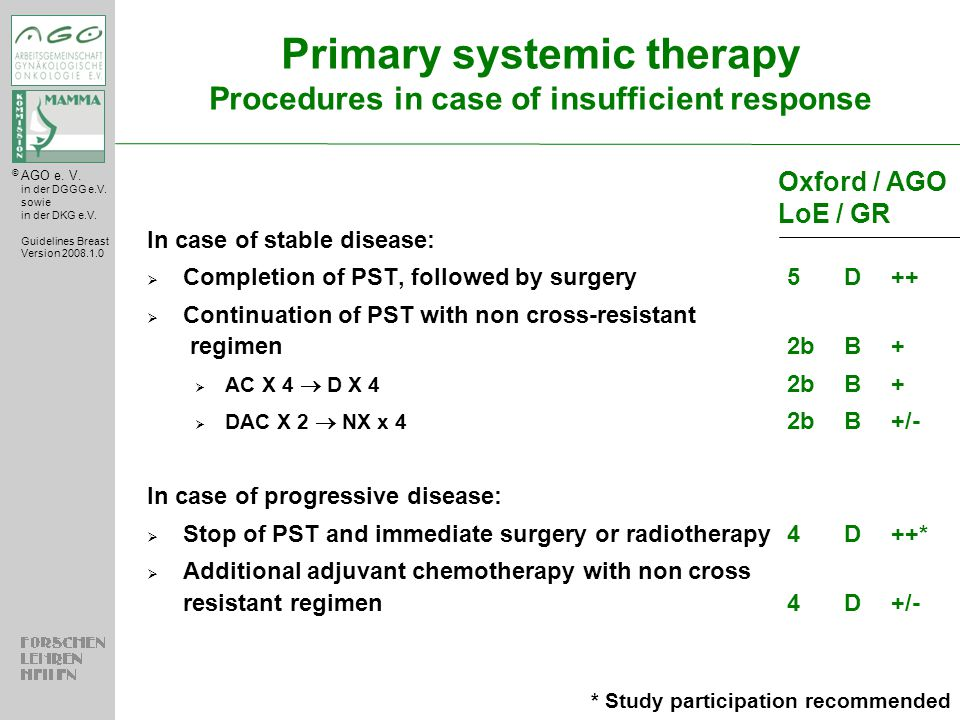 Primary systemic therapy Procedures in case of insufficient response