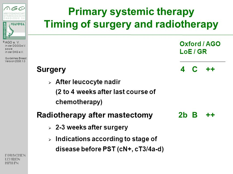 Primary systemic therapy Timing of surgery and radiotherapy