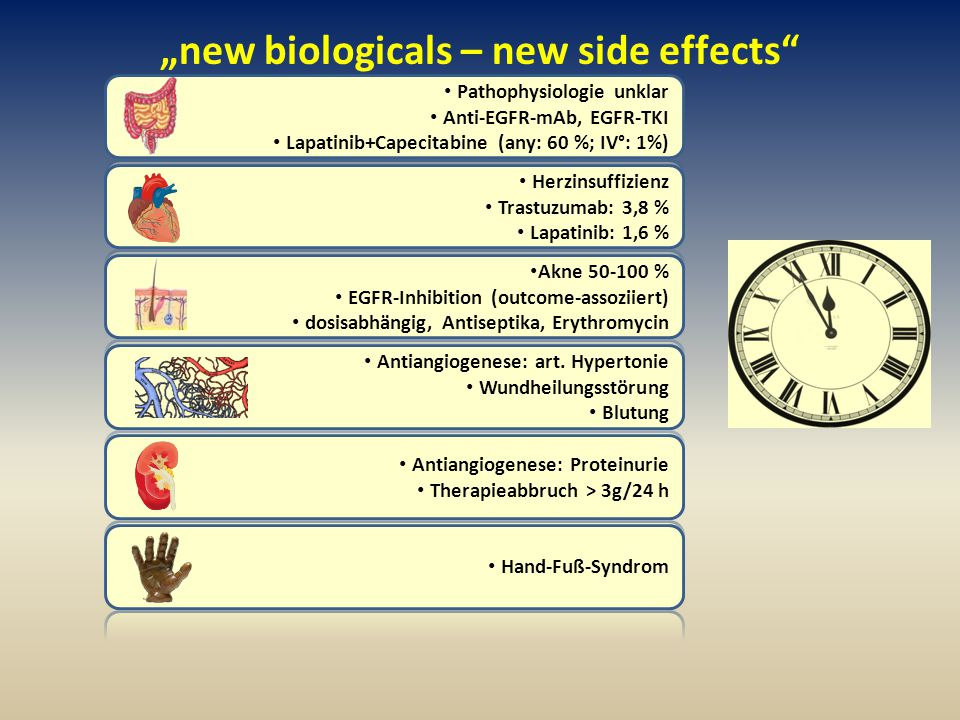 """new biologicals – new side effects"