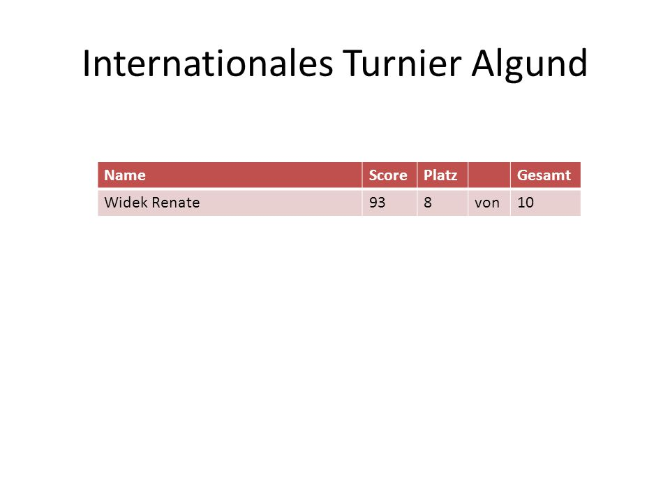 Internationales Turnier Algund