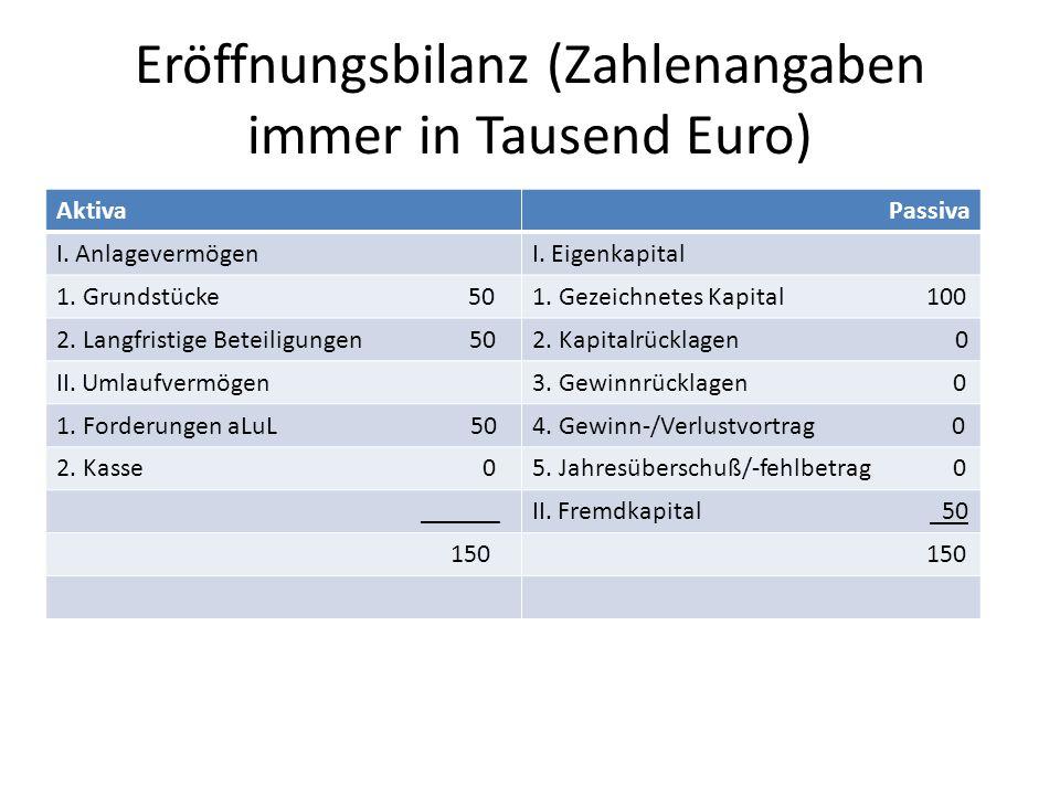 2 erffnungsbilanz zahlenangaben - Anlagevermogen Beispiele
