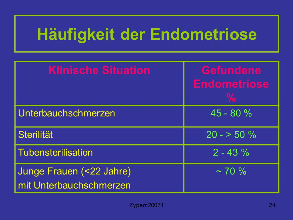 tubensterilisation