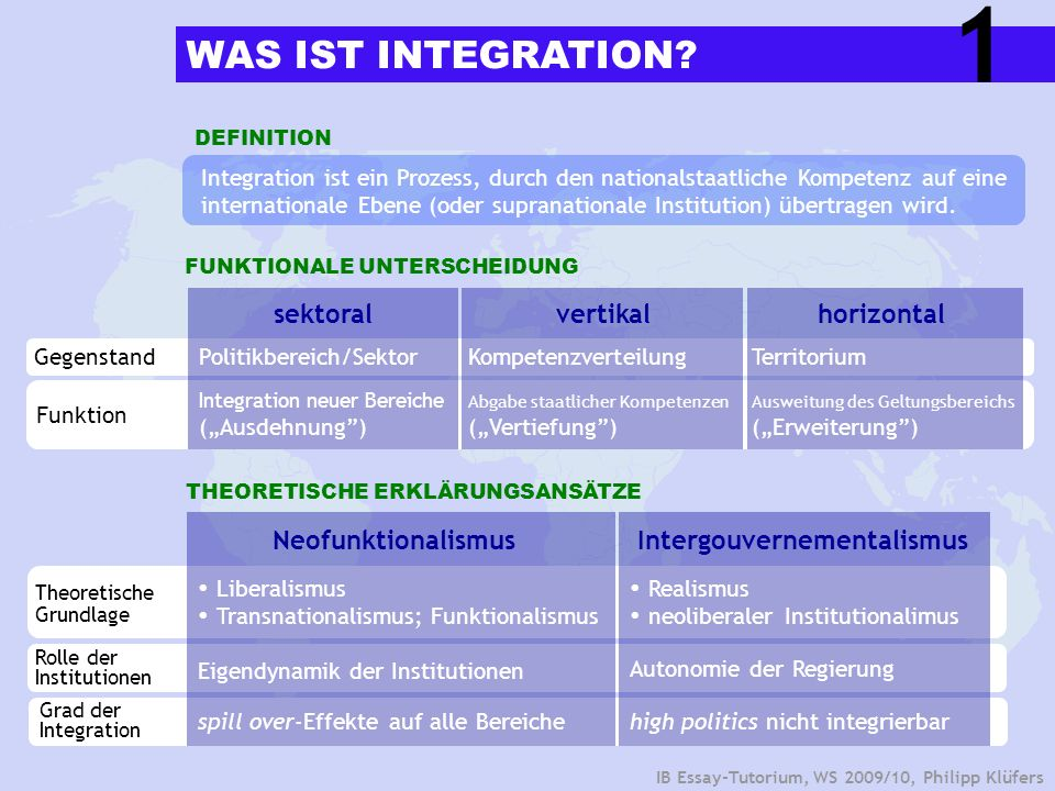 1 WAS IST INTEGRATION sektoral vertikal horizontal Neofunktionalismus
