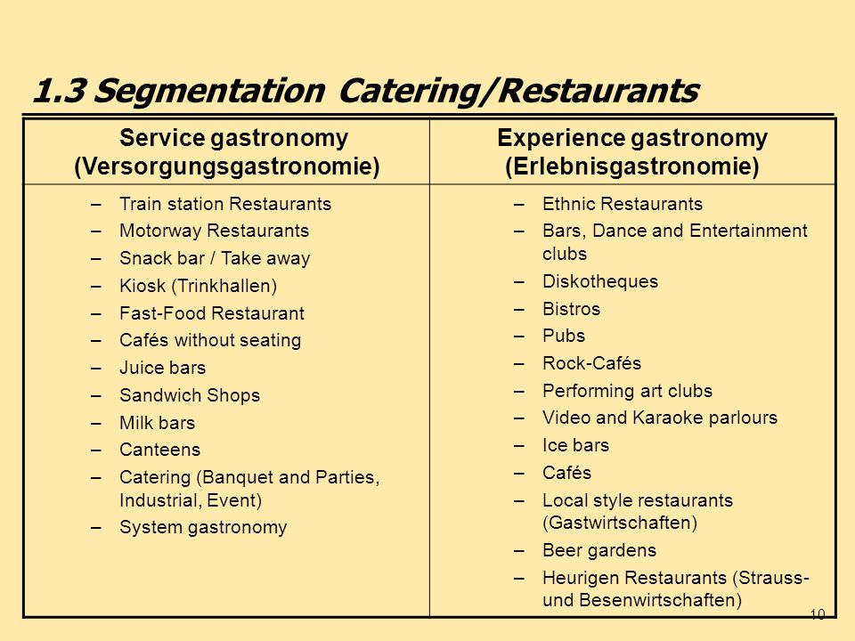 1.3 Segmentation Catering/Restaurants
