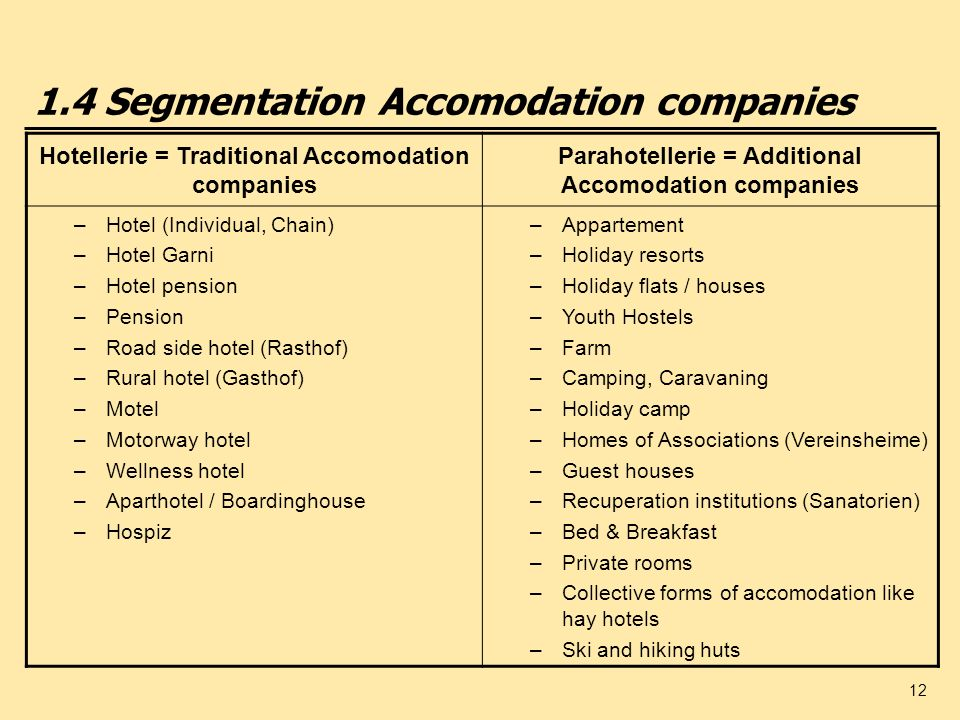 1.4 Segmentation Accomodation companies