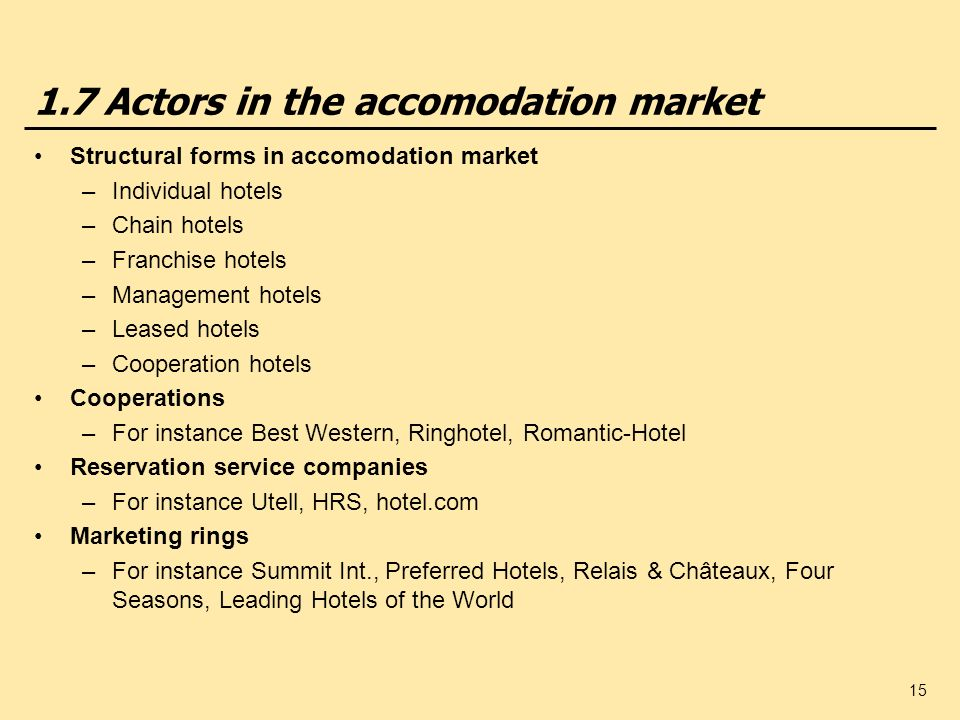 1.7 Actors in the accomodation market