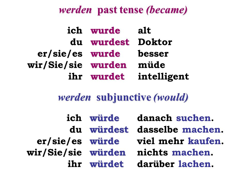 werden past tense (became)