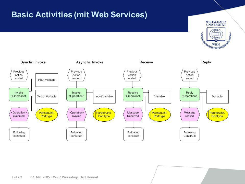Basic Activities (mit Web Services)