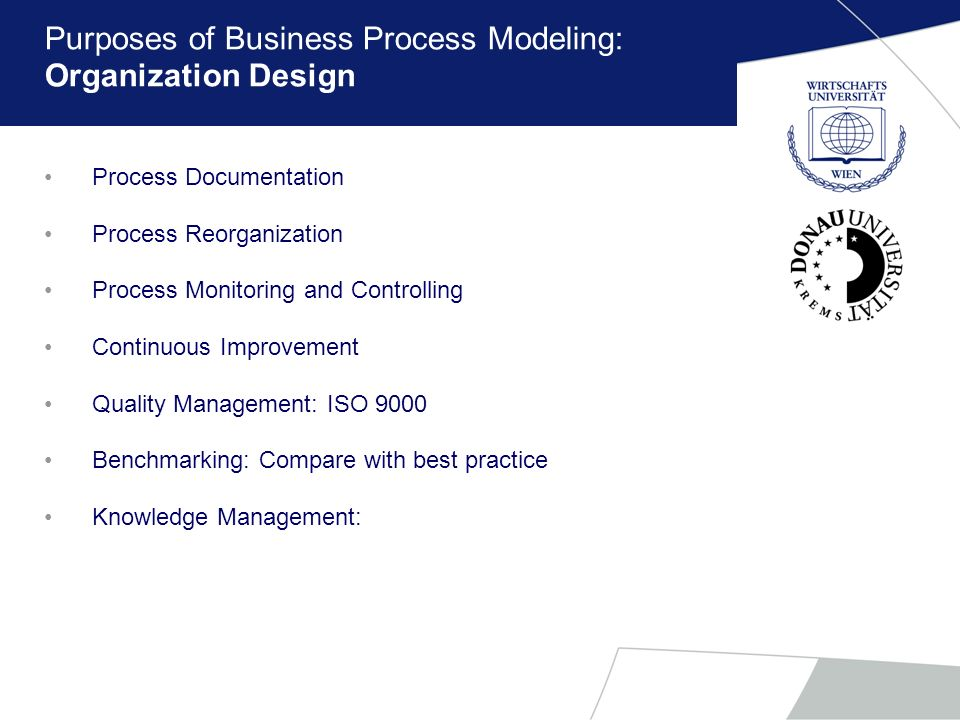 Purposes of Business Process Modeling: Organization Design