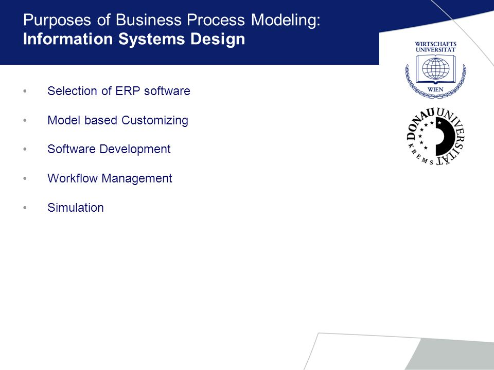 Purposes of Business Process Modeling: Information Systems Design