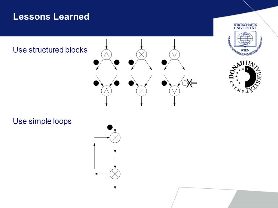 Lessons Learned Use structured blocks Use simple loops