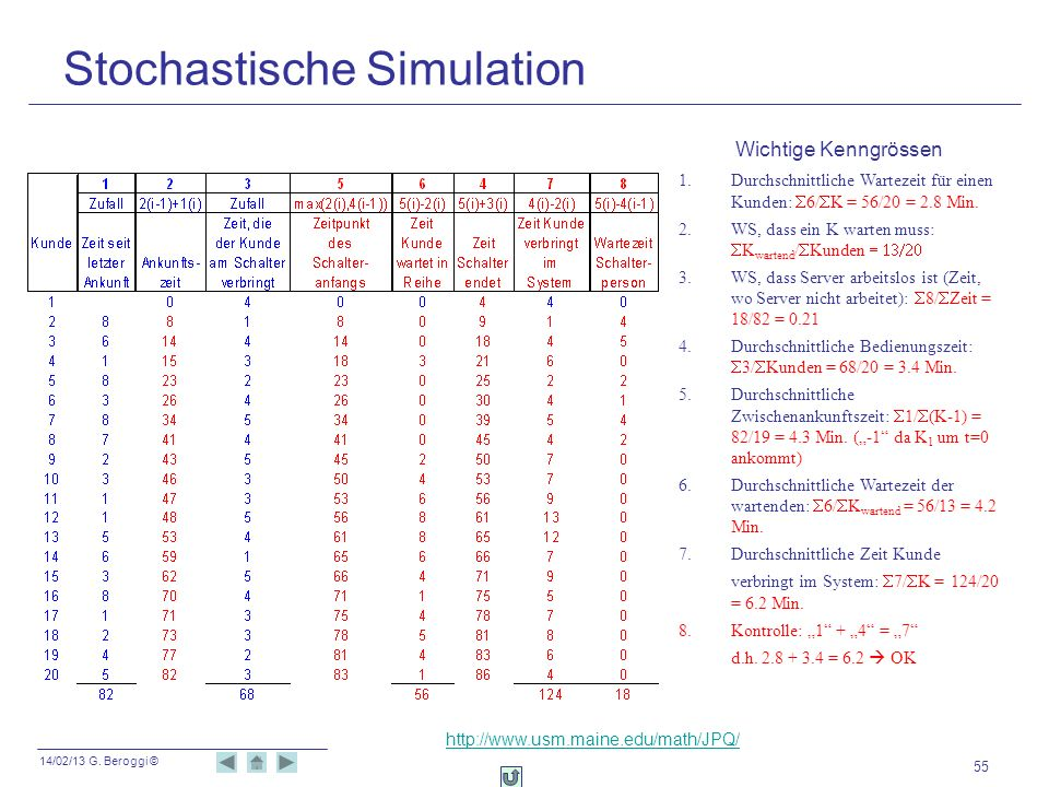 Stochastische Simulation