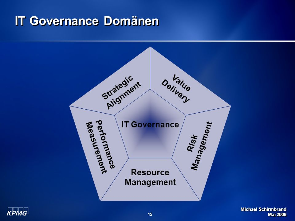 IT Governance Domänen Value Delivery Strategic Alignment IT Governance