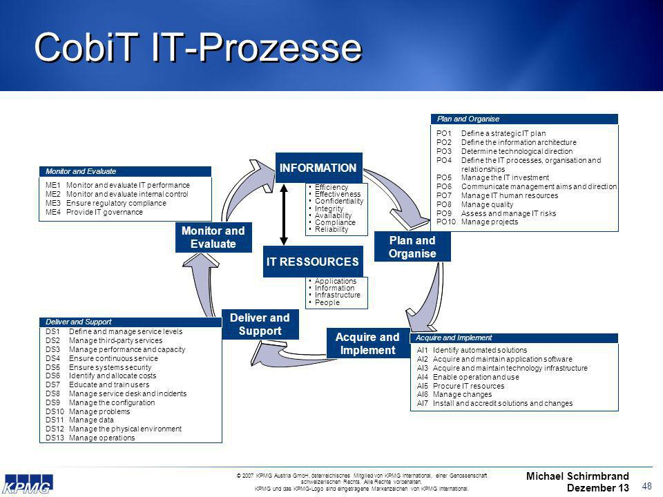 CobiT IT-Prozesse INFORMATION Monitor and Evaluate Plan and Organise