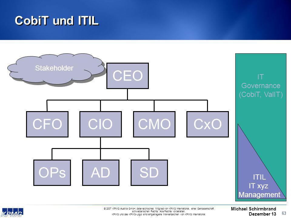 CEO CFO CIO CMO CxO OPs AD SD CobiT und ITIL Stakeholder IT Governance