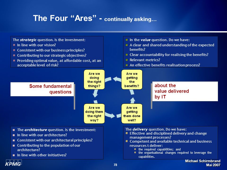 The Four Ares - continually asking…