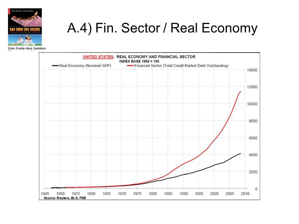A.4) Fin. Sector / Real Economy