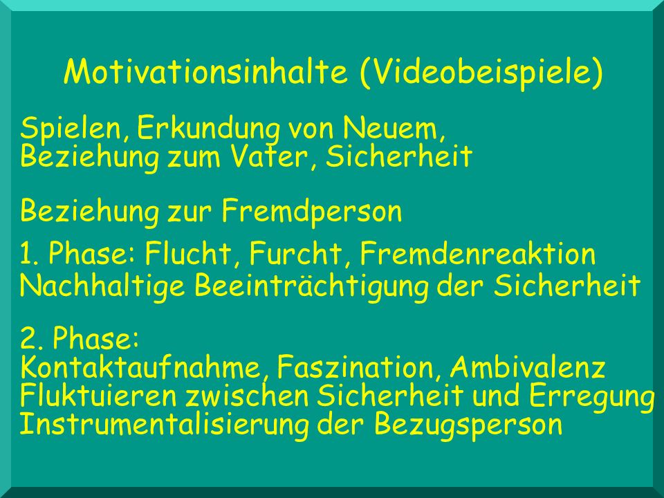Motivationsinhalte (Videobeispiele)