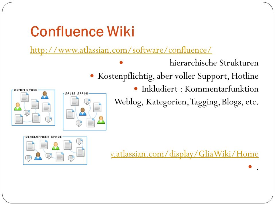 Confluence Wiki