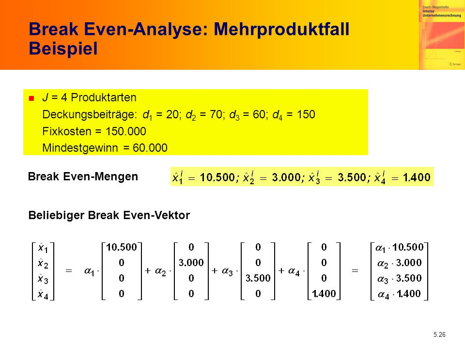 Break Even-Analyse: Mehrproduktfall Beispiel
