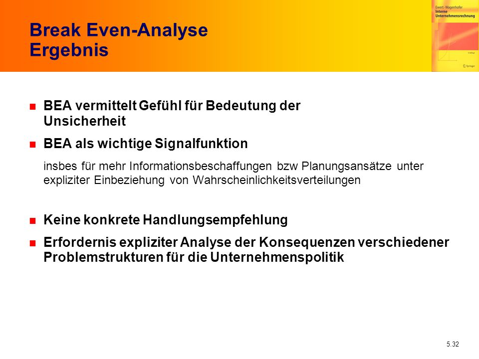 Break Even-Analyse Ergebnis
