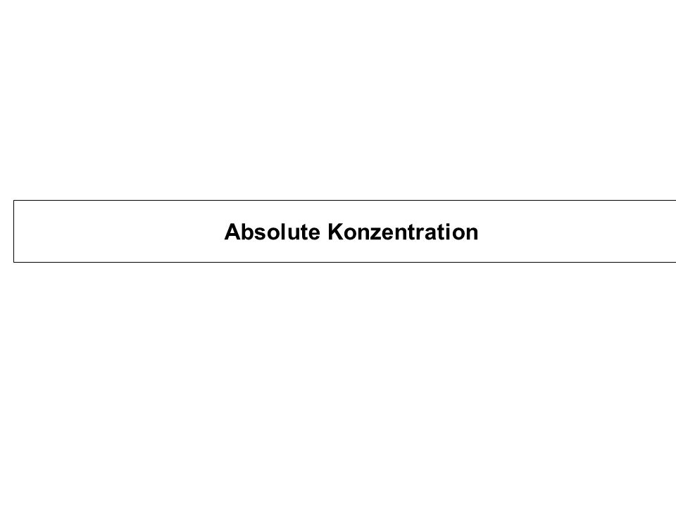 Absolute Konzentration