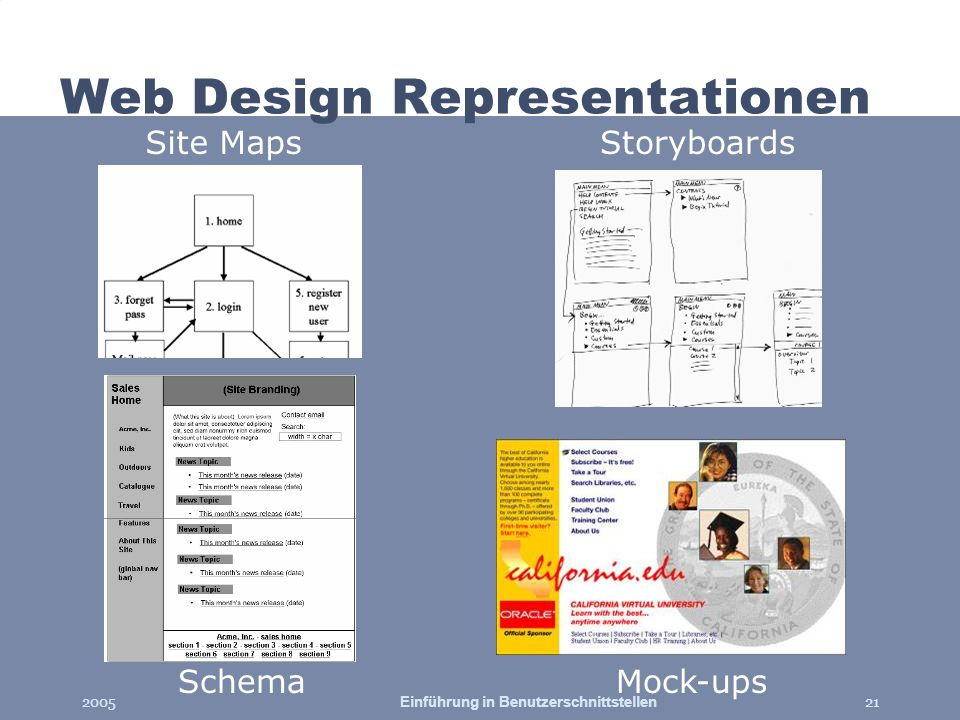 Web Design Representationen