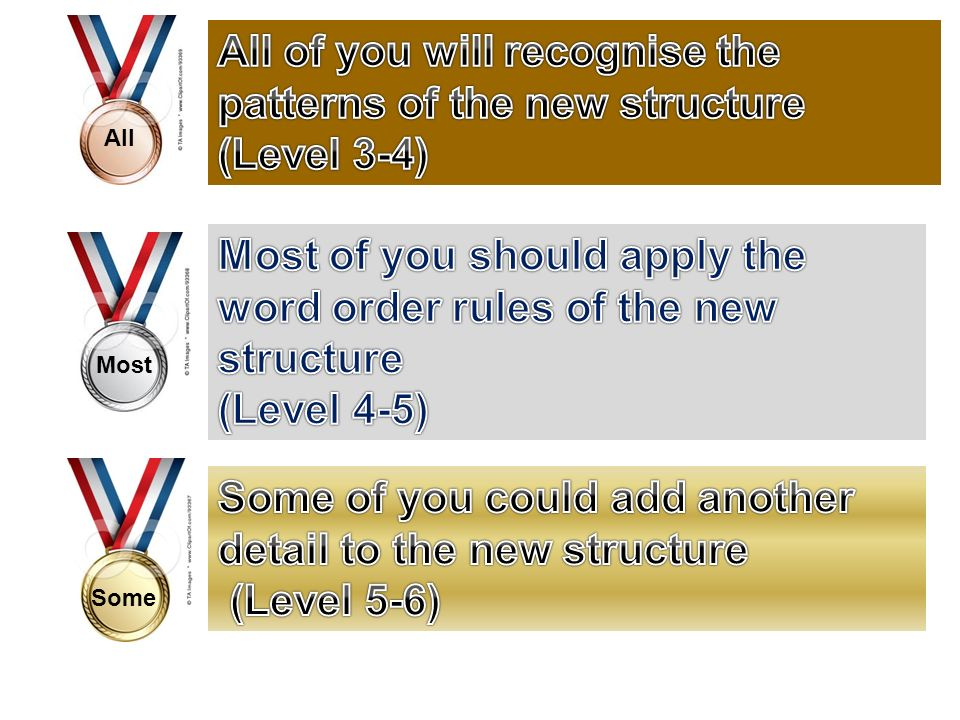Most of you should apply the word order rules of the new structure