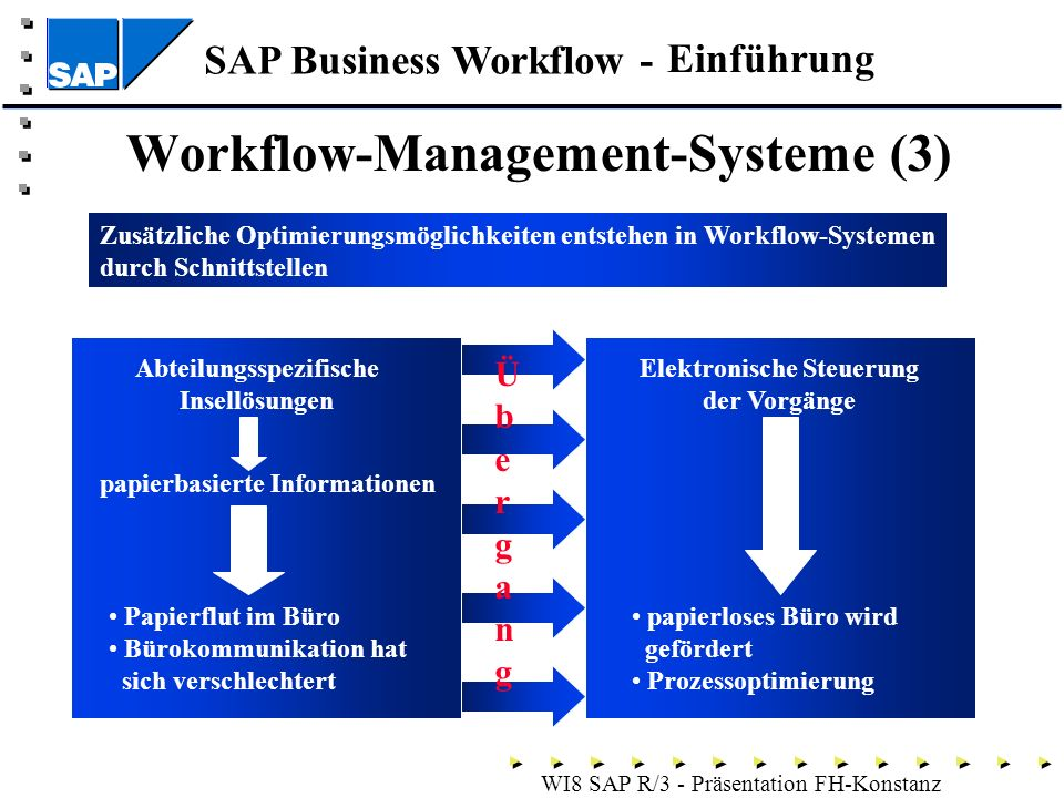 Workflow-Management-Systeme (3)