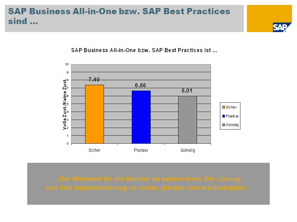 SAP Business All-in-One bzw. SAP Best Practices sind ...