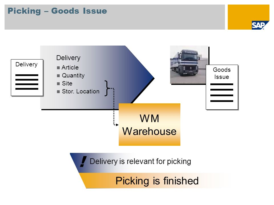 WM Warehouse Picking is finished Picking – Goods Issue