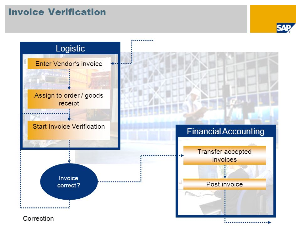 Invoice Verification Logistic Financial Accounting