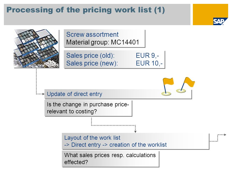 Processing of the pricing work list (1)