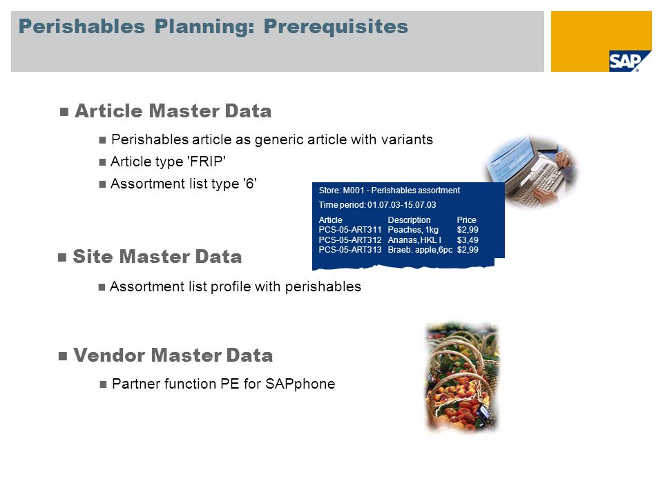 Perishables Planning: Prerequisites